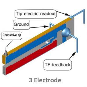 3_electrodes